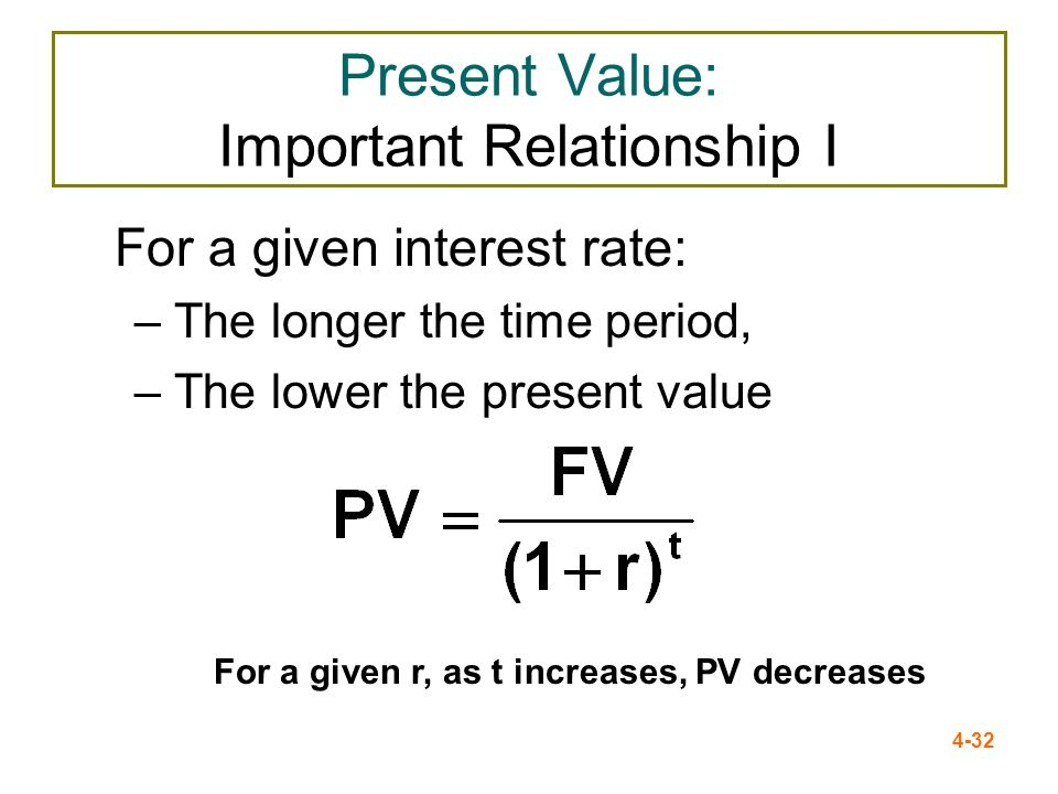4-32 Present Value: Important Relationship I For a given interest rate: –The longer the time period, –The lower the present value For a given r, as t