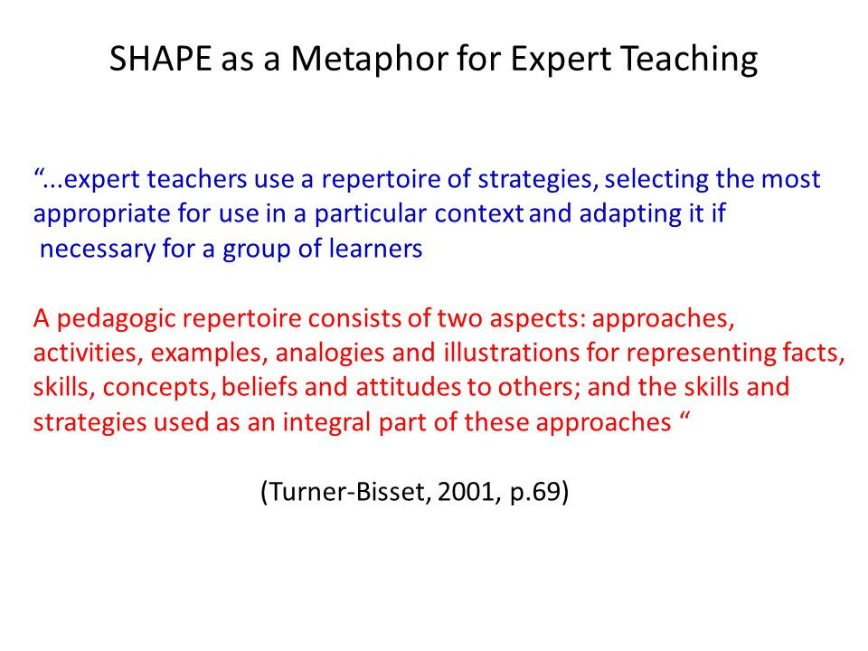 SHAPE as a Metaphor for Expert Teaching...expert teachers use a repertoire of strategies, selecting the most appropriate for use in a particular conte