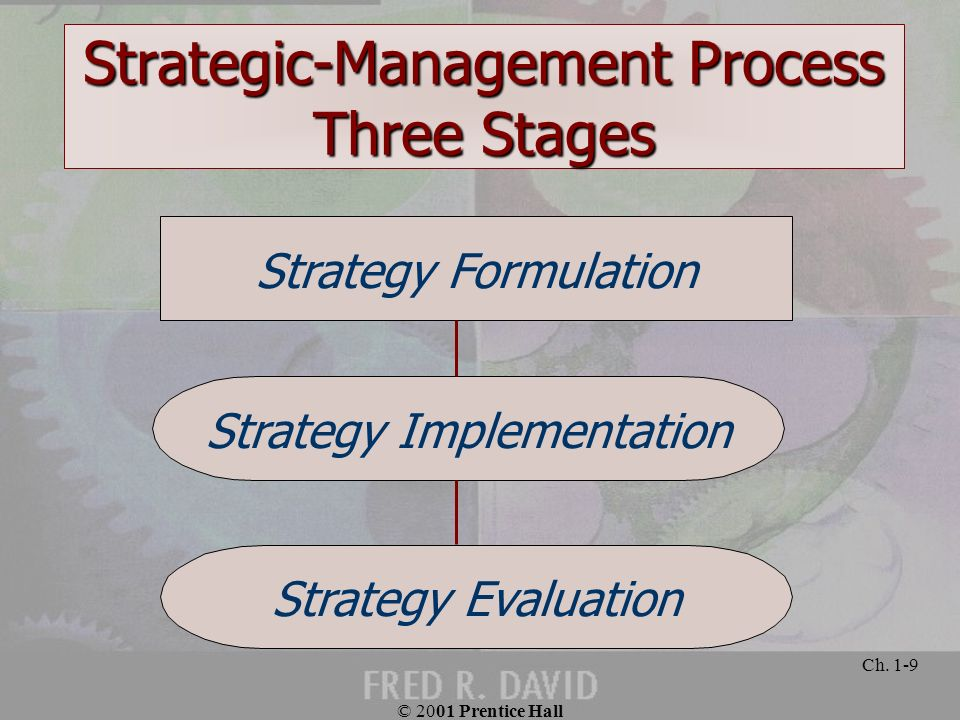 © 2001 Prentice Hall Ch. 1-9 Strategic-Management Process Three Stages Strategy Formulation Strategy Implementation Strategy Evaluation
