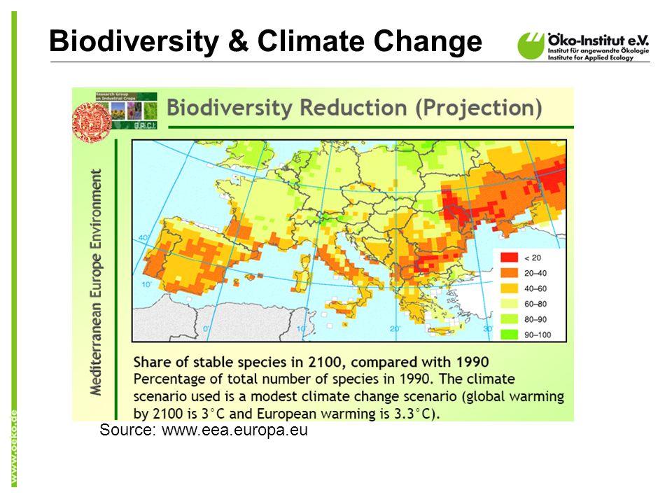 Source: www.eea.europa.eu Biodiversity & Climate Change
