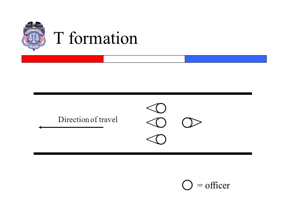 T formation = officer Direction of travel