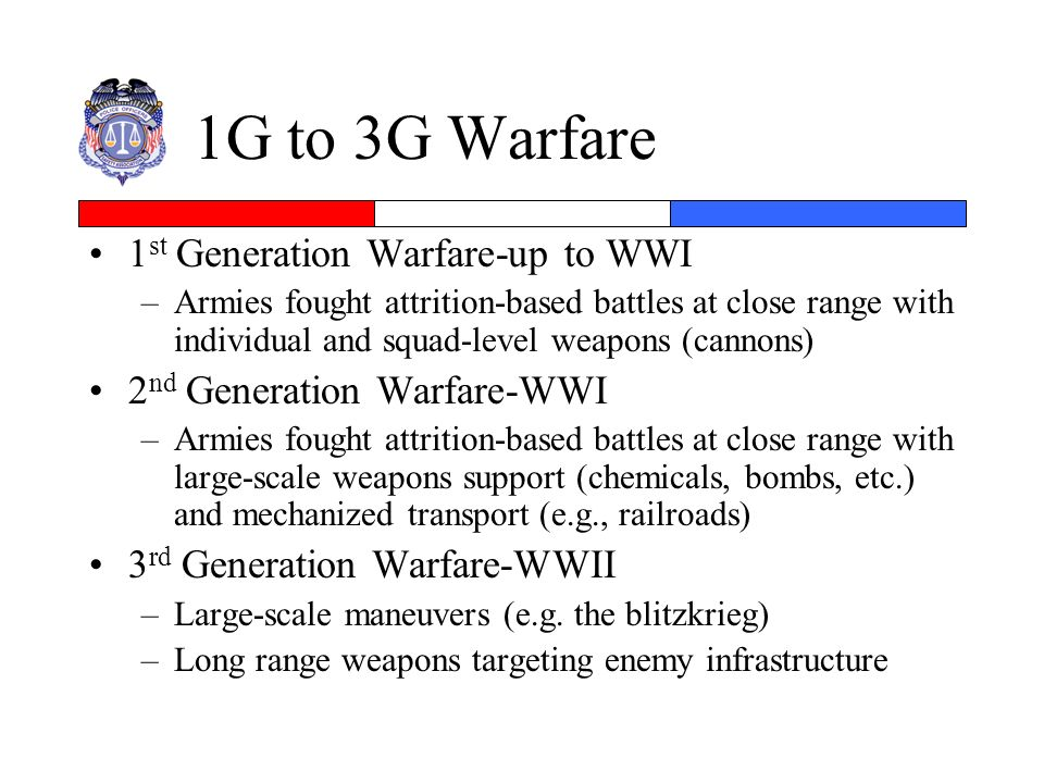 1G to 3G Warfare 1 st Generation Warfare-up to WWI –Armies fought attrition-based battles at close range with individual and squad-level weapons (cann