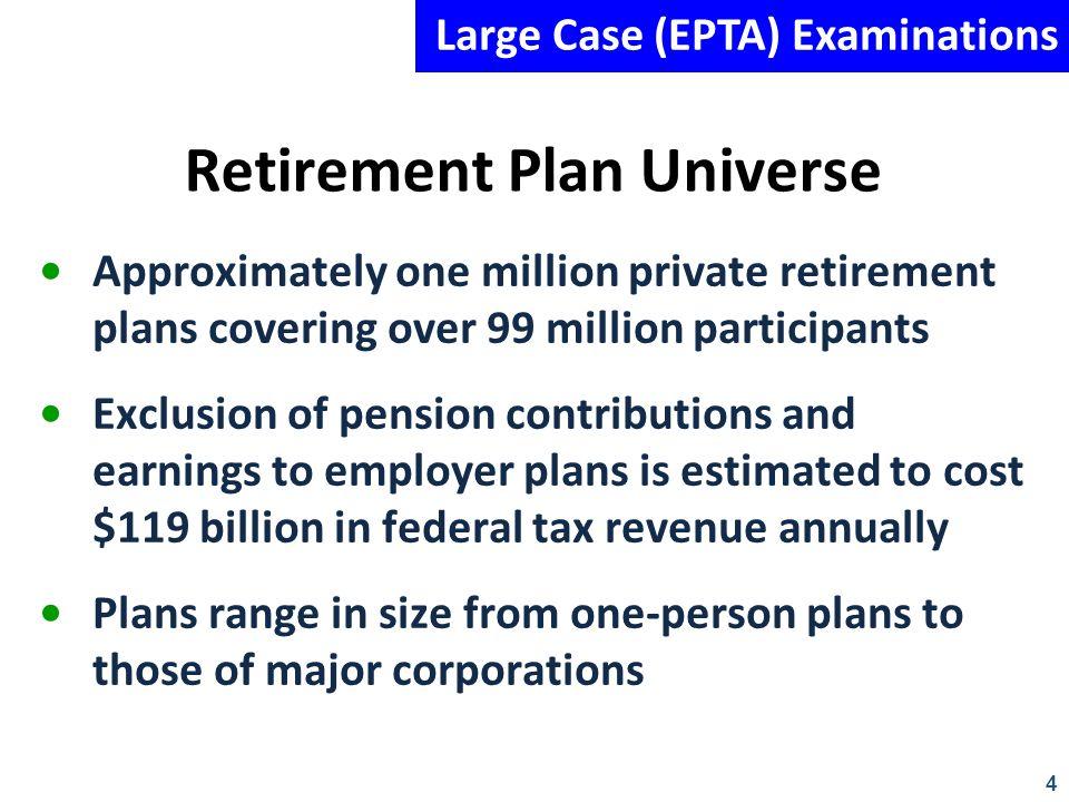 4 Large Case (EPTA) Examinations Retirement Plan Universe Approximately one million private retirement plans covering over 99 million participants Exc