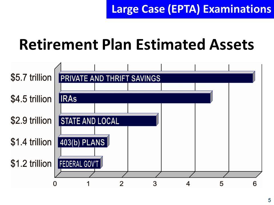 5 Retirement Plan Estimated Assets Large Case (EPTA) Examinations