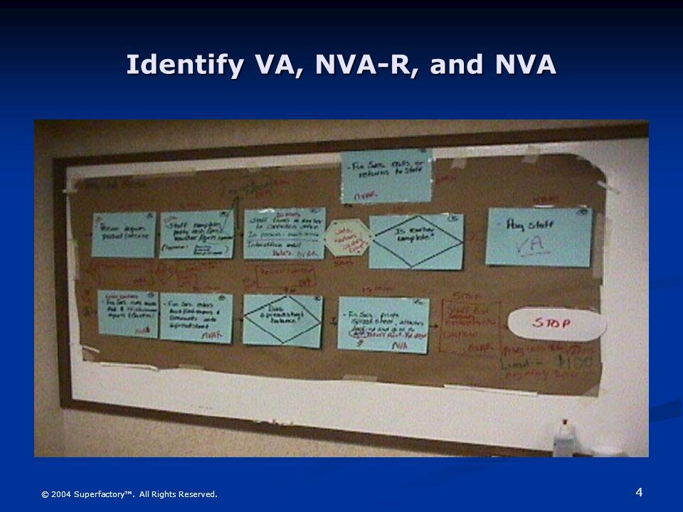 4 © 2004 Superfactory. All Rights Reserved. Identify VA, NVA-R, and NVA