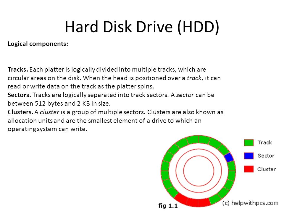 Hard Disk Drive (HDD) Logical components: Tracks.