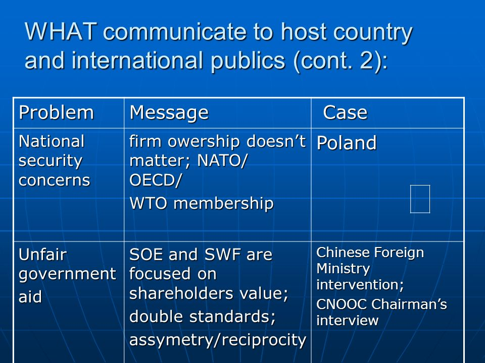WHAT communicate to host country and international publics (cont. 2): ProblemMessage Case Case National security concerns firm owership doesnt matter;
