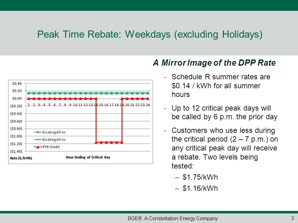 BGE®, A Constellation Energy Company Peak Time Rebate: Weekdays (excluding Holidays) A Mirror Image of the DPP Rate - Schedule R summer rates are $0.1