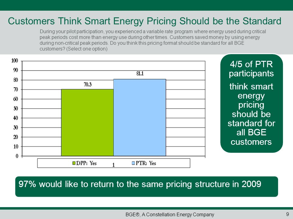 BGE®, A Constellation Energy Company 9 Customers Think Smart Energy Pricing Should be the Standard During your pilot participation, you experienced a
