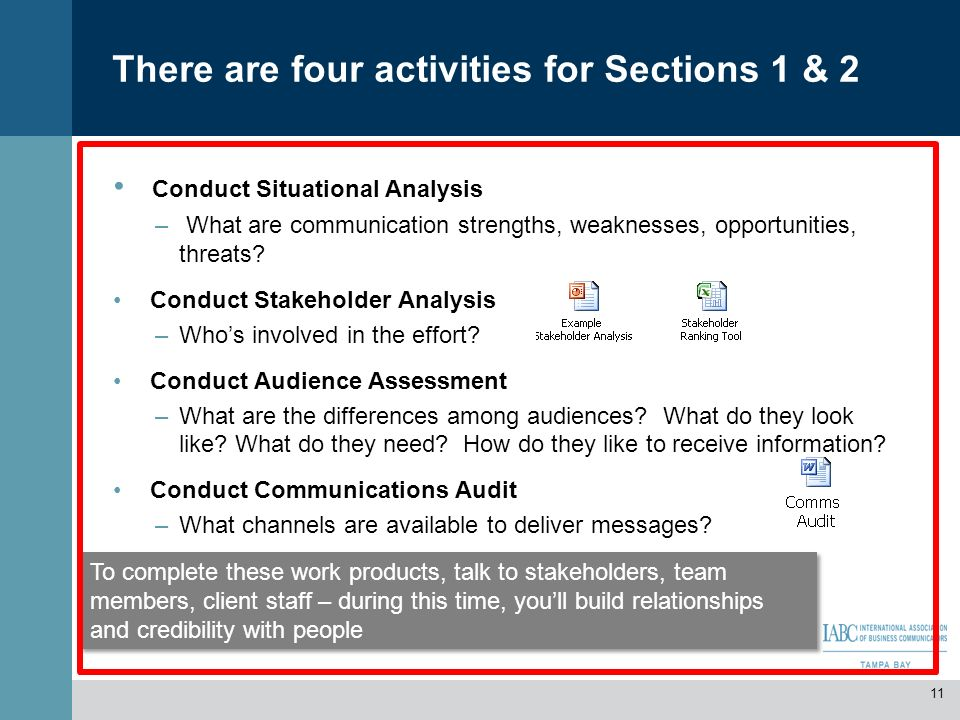 There are four activities for Sections 1 & 2 Conduct Situational Analysis – What are communication strengths, weaknesses, opportunities, threats? Cond