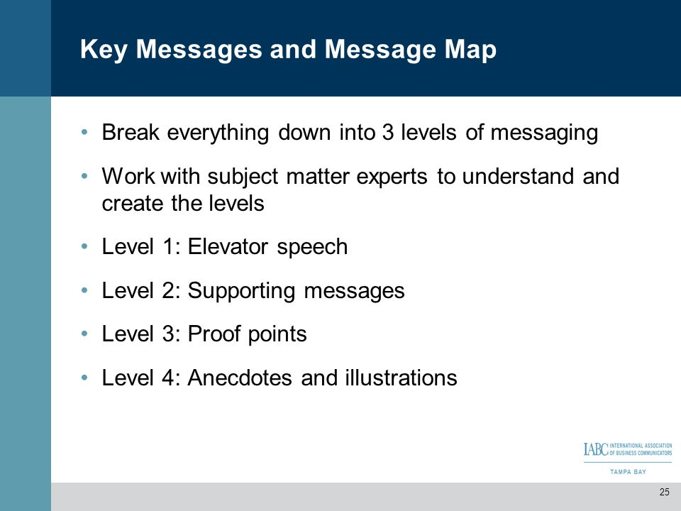 Key Messages and Message Map Break everything down into 3 levels of messaging Work with subject matter experts to understand and create the levels Lev