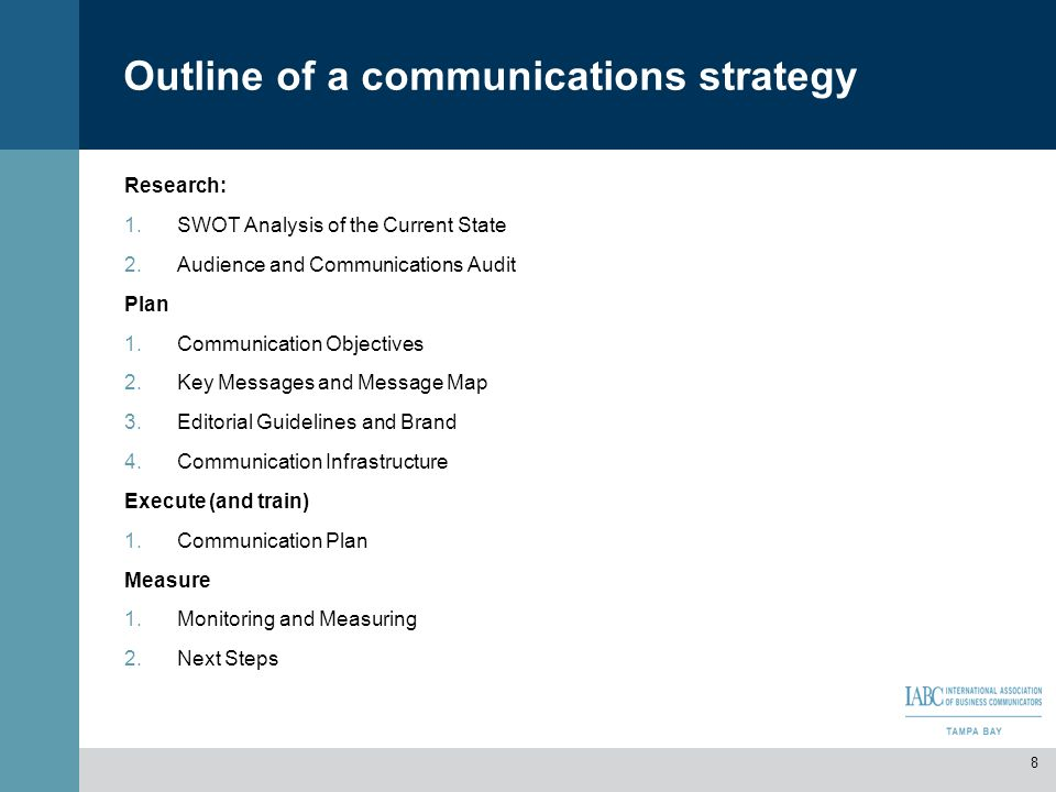 Outline of a communications strategy Research: 1.SWOT Analysis of the Current State 2.Audience and Communications Audit Plan 1.Communication Objective