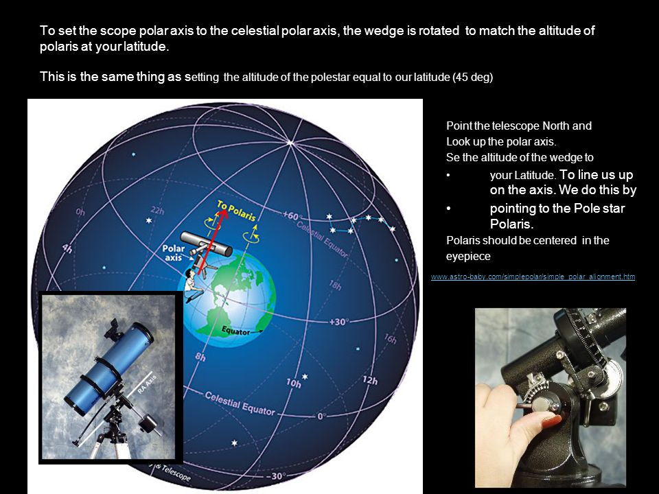 To set the scope polar axis to the celestial polar axis, the wedge is rotated to match the altitude of polaris at your latitude. This is the same thin