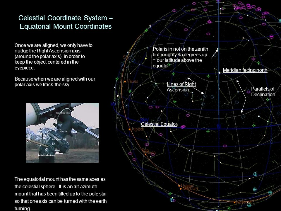 Celestial Coordinate System = Equatorial Mount Coordinates Once we are aligned, we only have to nudge the Right Ascension axis (around the polar axis)