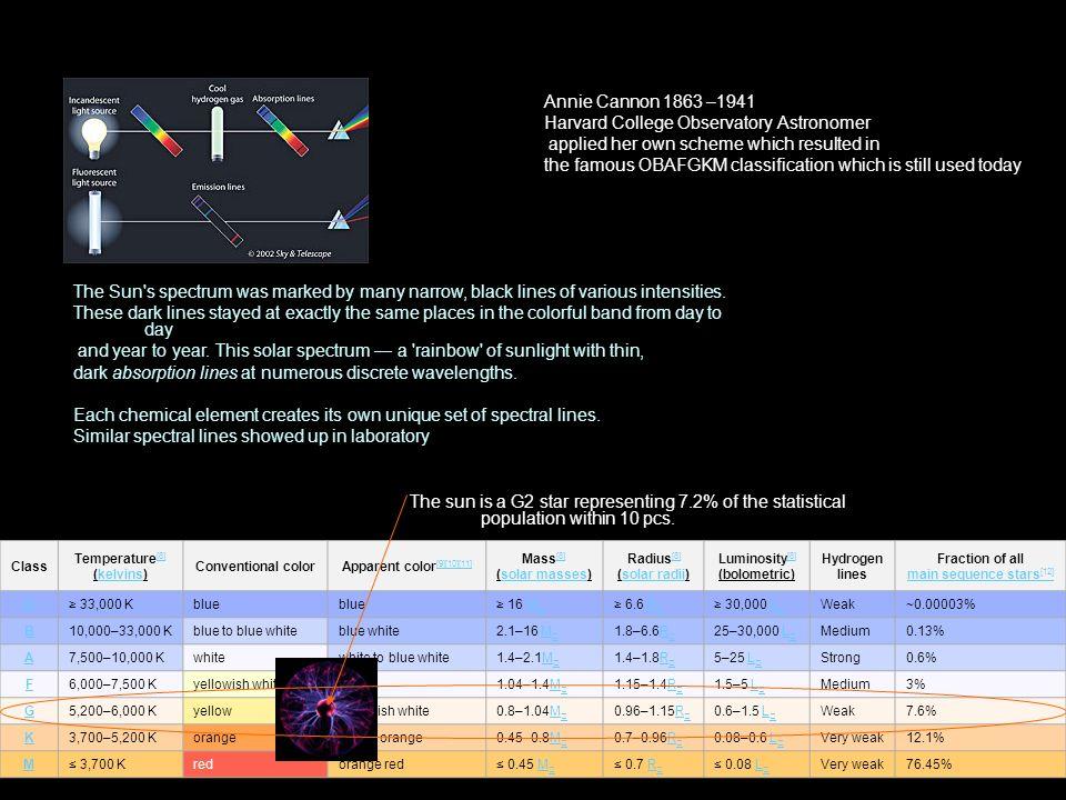 Class Temperature [8] (kelvins) [8]kelvins Conventional colorApparent color [9][10][11] [9][10][11] Mass [8] (solar masses) [8]solar masses Radius [8]