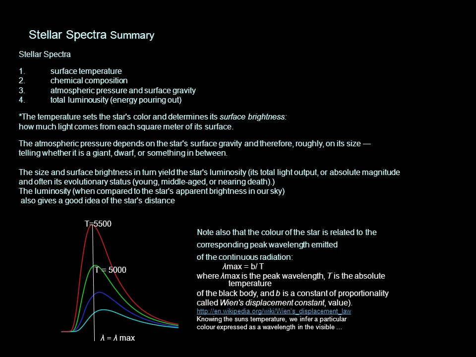 Stellar Spectra Summary Stellar Spectra 1.surface temperature 2.chemical composition 3.atmospheric pressure and surface gravity 4.total luminousity (e