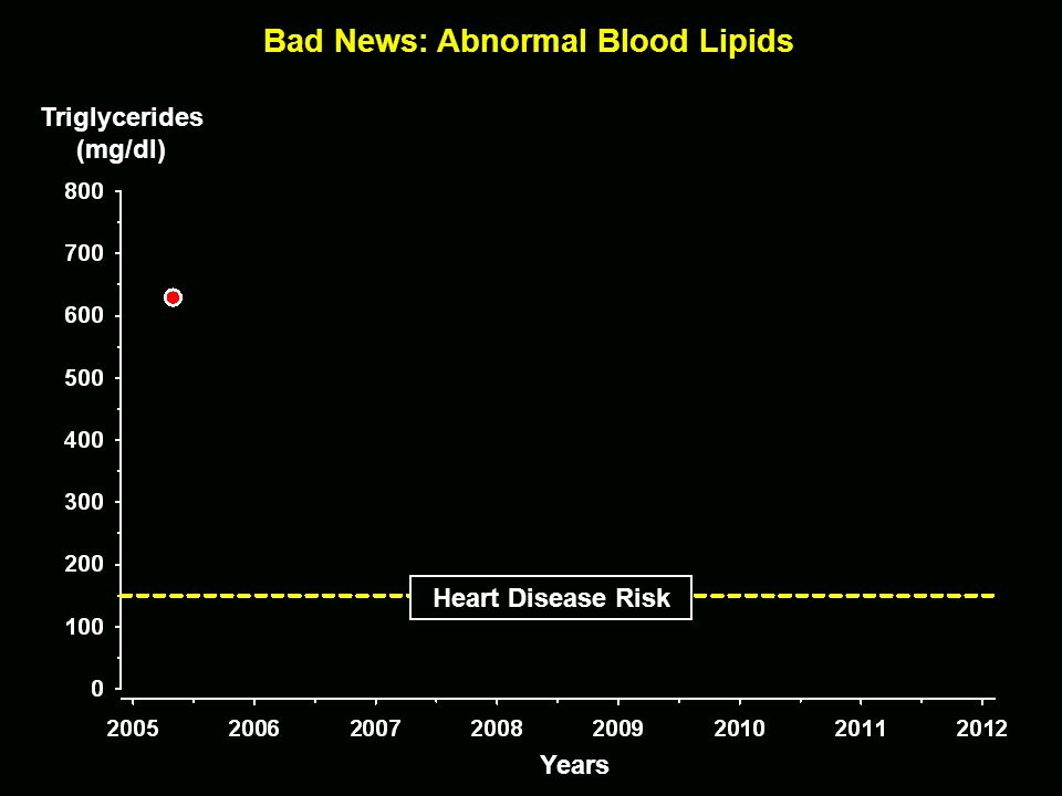 Myths and Misinformation About Saturated Fat and Cholesterol: How Bad Science and Big Business Created the Obesity Epidemic Departments of Psychology,