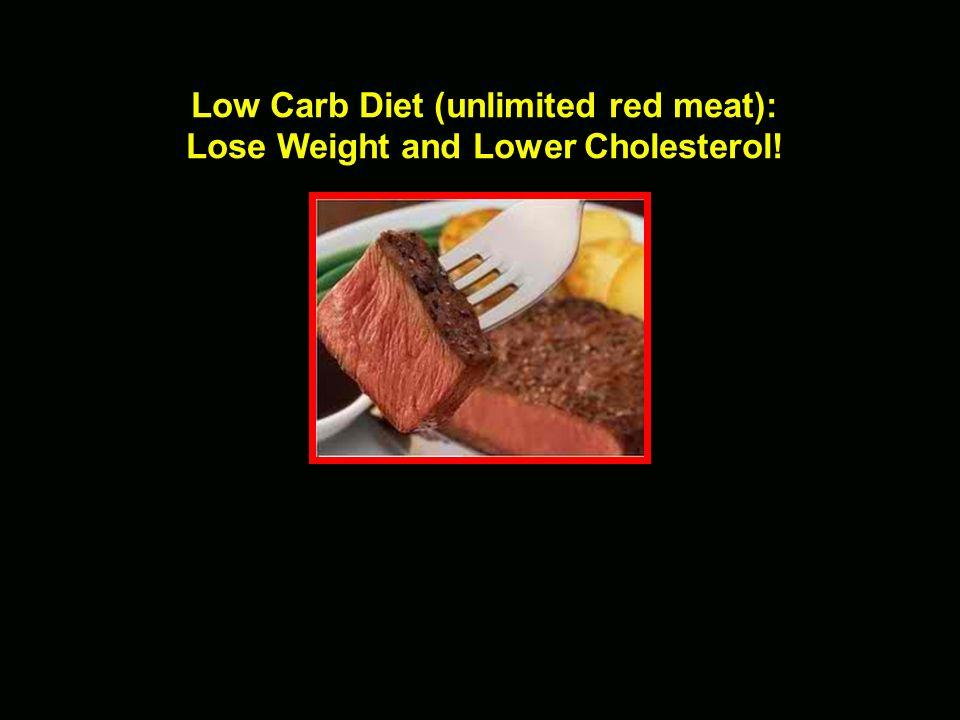 HDL (good cholesterol) Total Cholesterol Triglycerides LDL (bad cholesterol) Ratio Total/HDL Blood Glucose