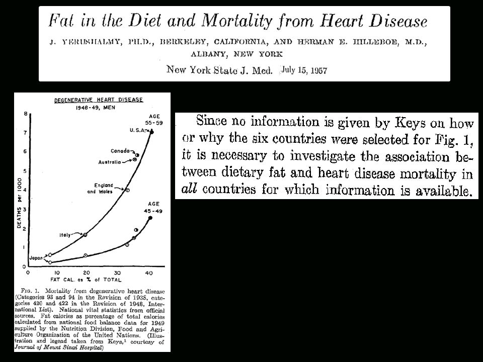 Keys (1953). Journal of the Mount Sinai Hospital New York - Ancel Keys cheated - He selected data from 6 countries to create the linear relationship.