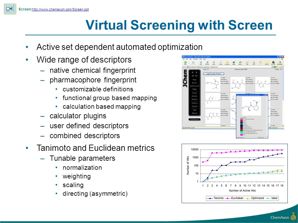 Virtual Screening with Screen Screen     Active set dependent automated optimization Wide range of descriptors –native chemical fingerprint –pharmacophore fingerprint customizable definitions functional group based mapping calculation based mapping –calculator plugins –user defined descriptors –combined descriptors Tanimoto and Euclidean metrics –Tunable parameters normalization weighting scaling directing (asymmetric)