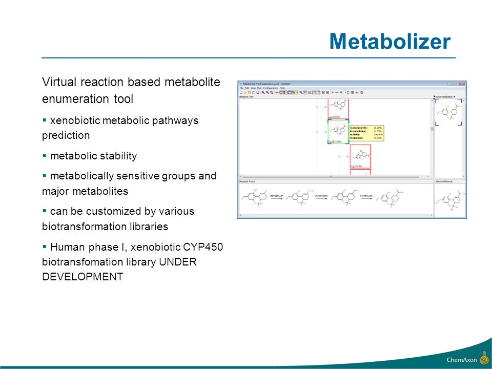 Metabolizer Virtual reaction based metabolite enumeration tool xenobiotic metabolic pathways prediction metabolic stability metabolically sensitive groups and major metabolites can be customized by various biotransformation libraries Human phase I, xenobiotic CYP450 biotransfomation library UNDER DEVELOPMENT