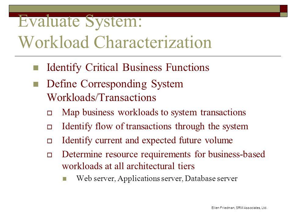 Ellen Friedman, SRM Associates, Ltd. Evaluate System: Workload Characterization Identify Critical Business Functions Define Corresponding System Workl