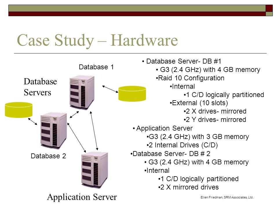 Ellen Friedman, SRM Associates, Ltd. Case Study – Hardware Application Server Database Servers Database 1 Database 2 Database Server- DB #1 G3 (2.4 GH