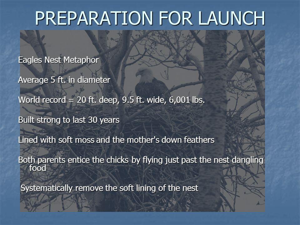 PREPARATION FOR LAUNCH Eagles Nest Metaphor Eagles Nest Metaphor Average 5 ft. in diameter World record = 20 ft. deep, 9.5 ft. wide, 6,001 lbs. Built
