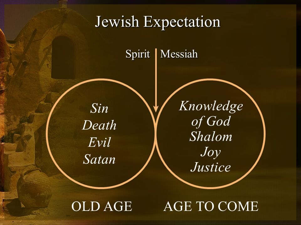 Spirit Messiah Spirit Messiah Sin Death Evil Satan Knowledge of God Shalom Joy Justice AGE TO COME Jewish Expectation OLD AGE