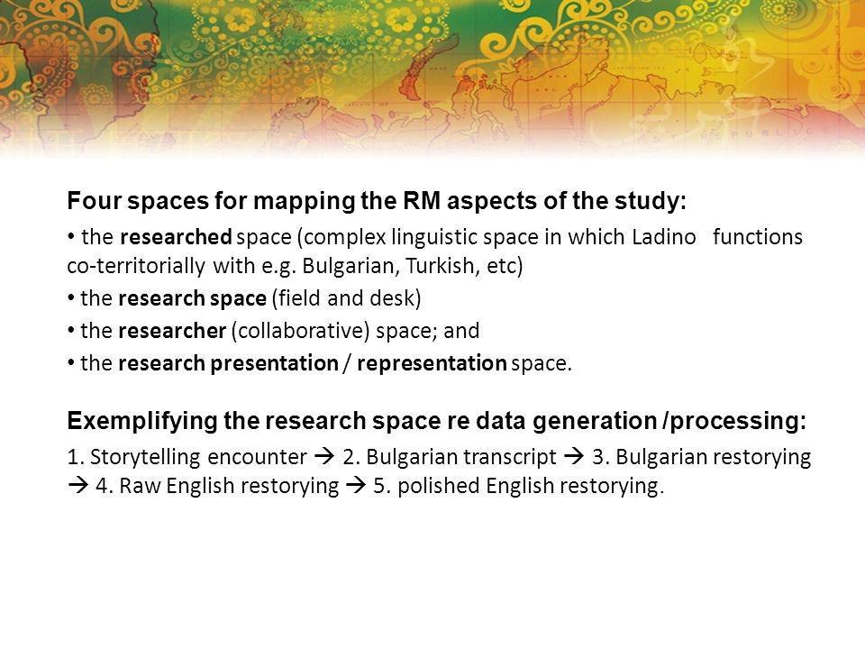 Four spaces for mapping the RM aspects of the study: the researched space (complex linguistic space in which Ladino functions co-territorially with e.g.