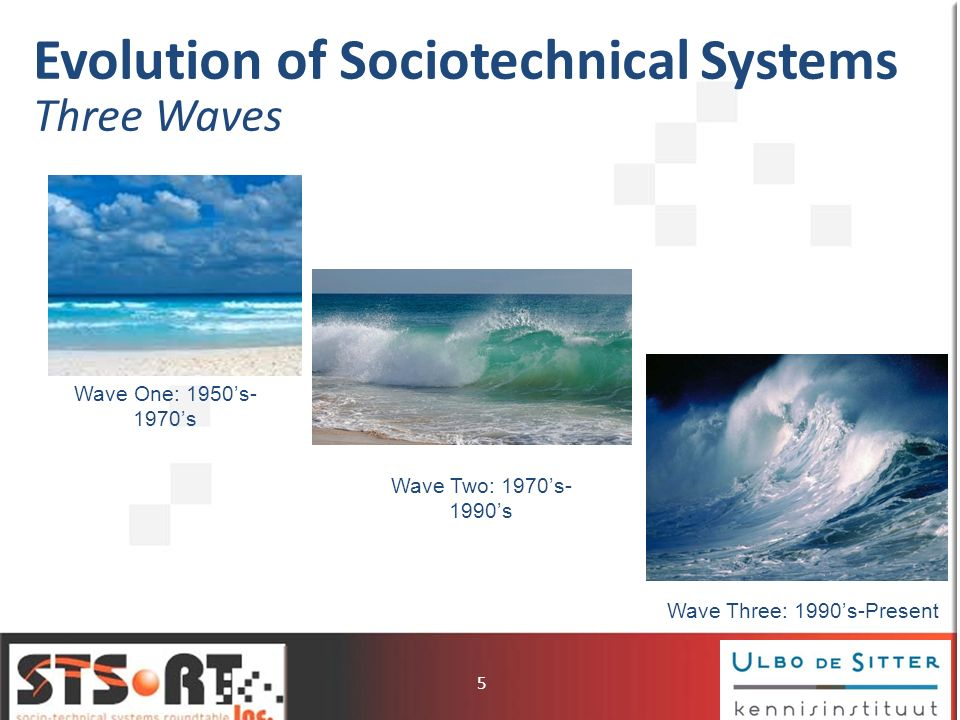 Evolution of Sociotechnical Systems Wave One: 1950s-1970s Nature of the WorkDesign Principles* Routine work in single organizations Work groups with shared identity Single linear conversion process Joint optimization Compatibility Sociotechnical criterion and variance control Boundary location Information flow Design and human values Multifunctional principle: mechanism or organism Support congruence Transitional organization Minimum critical specification Incompletion * Albert Cherns, 1976 6