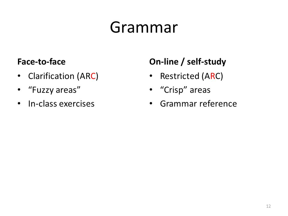 Grammar Face-to-face Clarification (ARC) Fuzzy areas In-class exercises On-line / self-study Restricted (ARC) Crisp areas Grammar reference 12