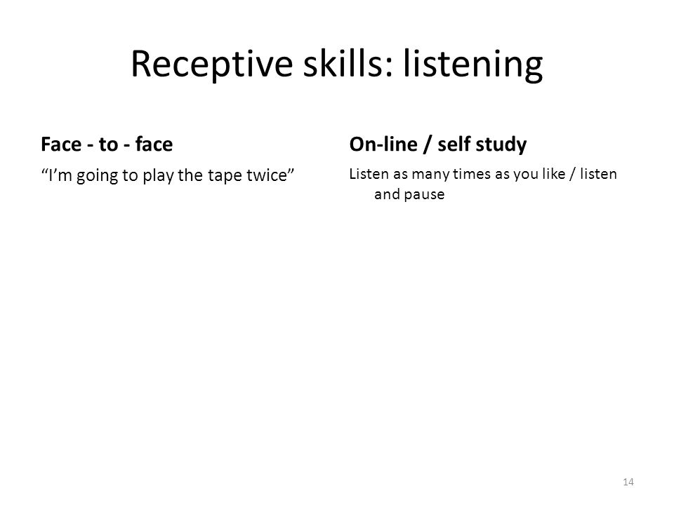 Receptive skills: listening Face - to - face Im going to play the tape twice On-line / self study Listen as many times as you like / listen and pause 14
