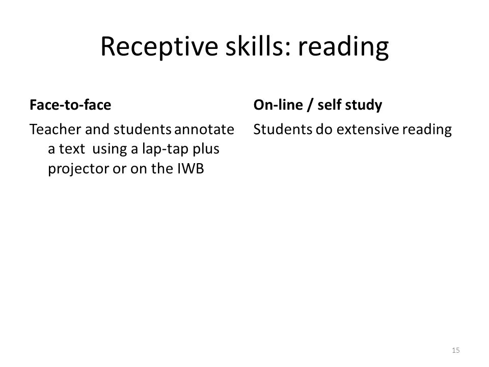 Receptive skills: reading Face-to-face Teacher and students annotate a text using a lap-tap plus projector or on the IWB On-line / self study Students do extensive reading 15