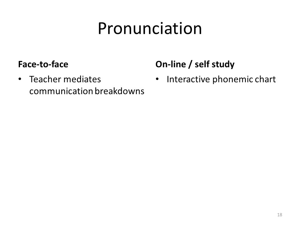 Pronunciation Face-to-face Teacher mediates communication breakdowns On-line / self study Interactive phonemic chart 18