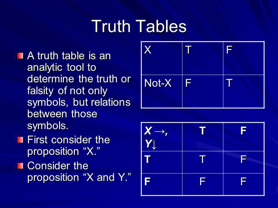 Truth Tables A truth table is an analytic tool to determine the truth or falsity of not only symbols, but relations between those symbols. First consi