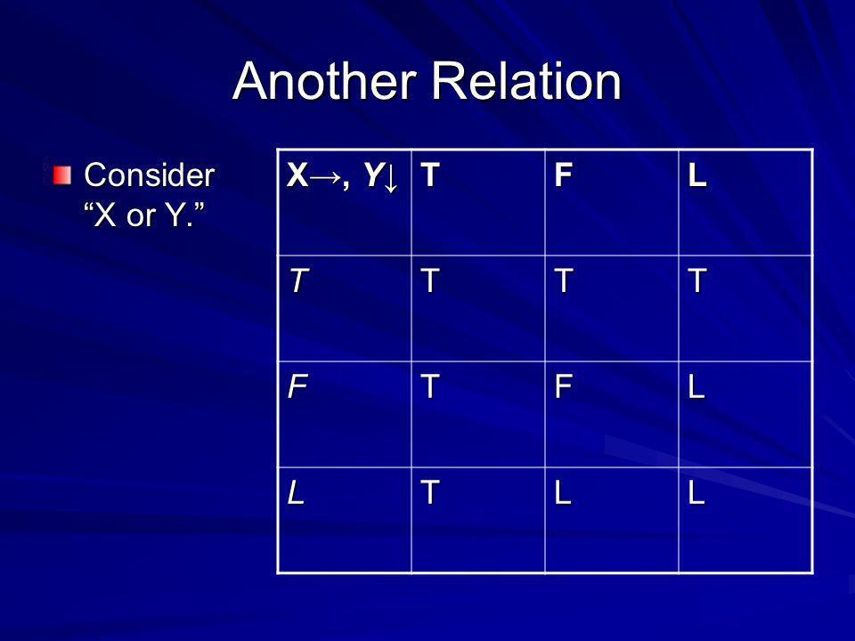 Another Relation Consider X or Y. X, Y TFL TTTT FTFL LTLL