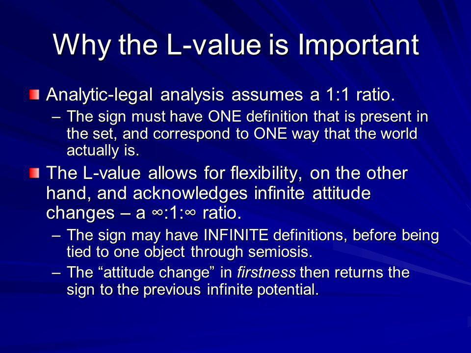 Why the L-value is Important Analytic-legal analysis assumes a 1:1 ratio. –The sign must have ONE definition that is present in the set, and correspon