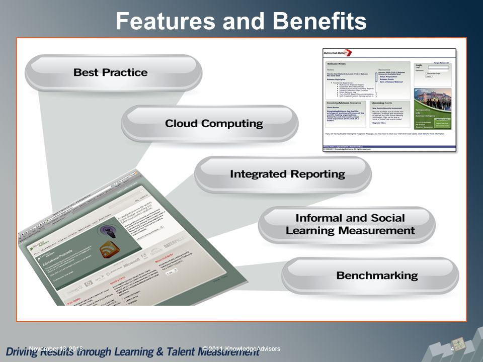 Features and Benefits November 13, 20134© 2011, KnowledgeAdvisors