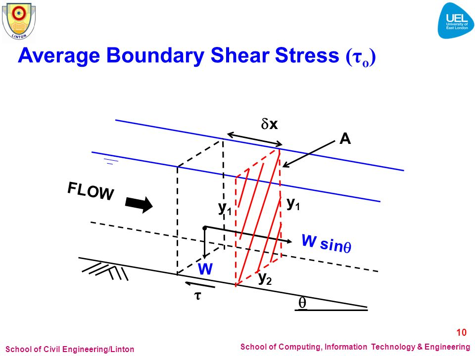 School of Civil Engineering/Linton School of Computing, Information Technology & Engineering Average Boundary Shear Stress (τ o ) W x FLOW W sin y1y1 y1y1 y2y2 A τ 10