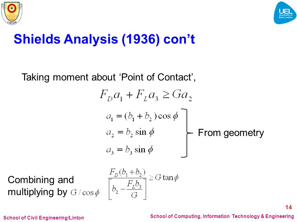 School of Civil Engineering/Linton School of Computing, Information Technology & Engineering Shields Analysis (1936) cont Taking moment about Point of Contact, From geometry Combining and multiplying by 14