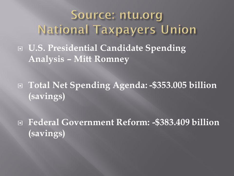 U.S. Presidential Candidate Spending Analysis – Mitt Romney Total Net Spending Agenda: -$353.005 billion (savings) Federal Government Reform: -$383.40