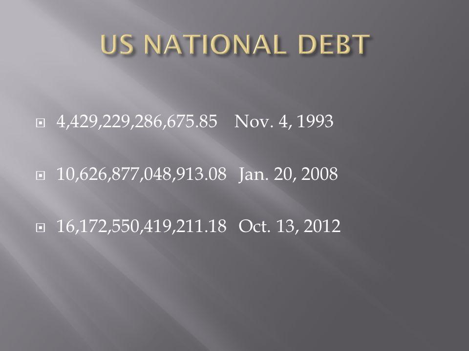 4,429,229,286,675.85 Nov. 4, 1993 10,626,877,048,913.08 Jan. 20, 2008 16,172,550,419,211.18 Oct. 13, 2012