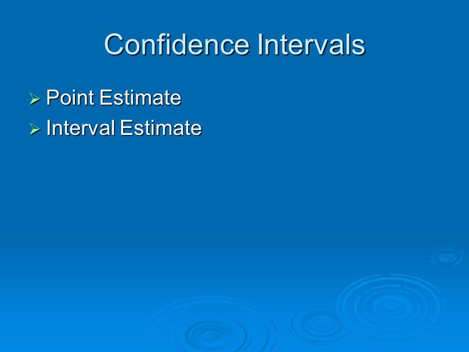 Confidence Intervals Point Estimate Point Estimate Interval Estimate Interval Estimate