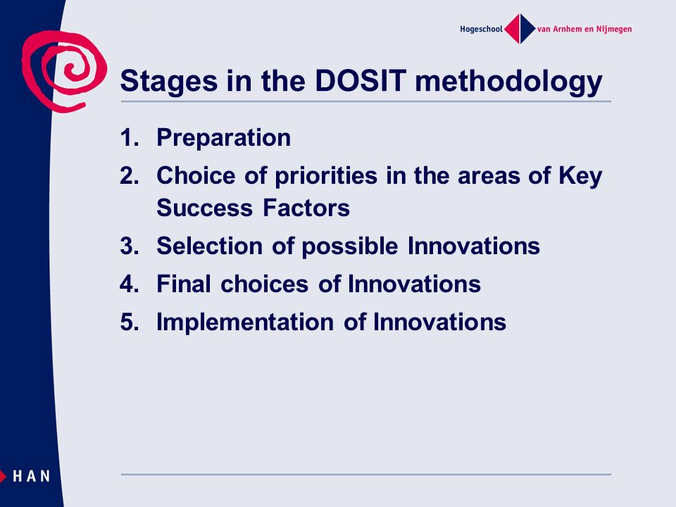 Stages in the DOSIT methodology 1.Preparation 2.Choice of priorities in the areas of Key Success Factors 3.Selection of possible Innovations 4.Final c