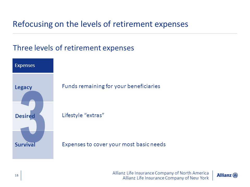 Allianz Life Insurance Company of North America Allianz Life Insurance Company of New York 18 Refocusing on the levels of retirement expenses Three le