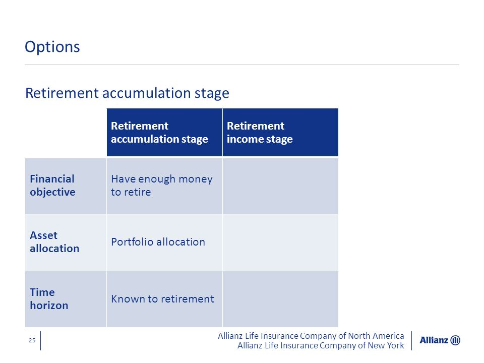 Allianz Life Insurance Company of North America Allianz Life Insurance Company of New York 25 Options Retirement accumulation stage Retirement income