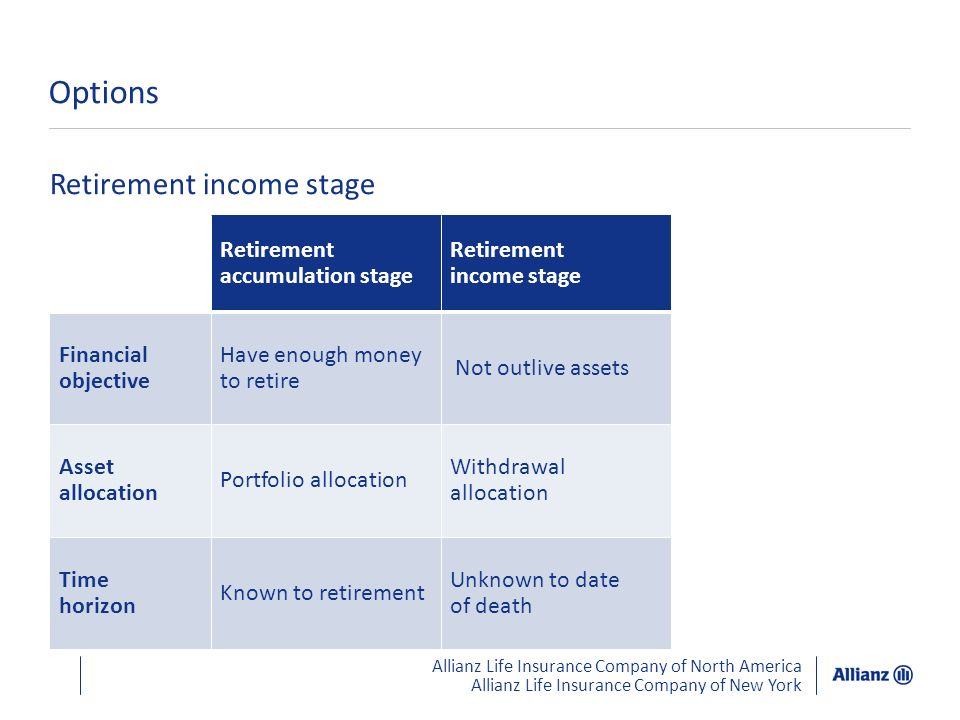 Allianz Life Insurance Company of North America Allianz Life Insurance Company of New York Options Retirement income stage Retirement accumulation sta