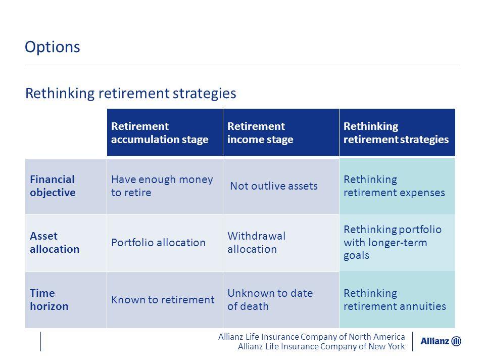 Allianz Life Insurance Company of North America Allianz Life Insurance Company of New York Options Rethinking retirement strategies Retirement accumul