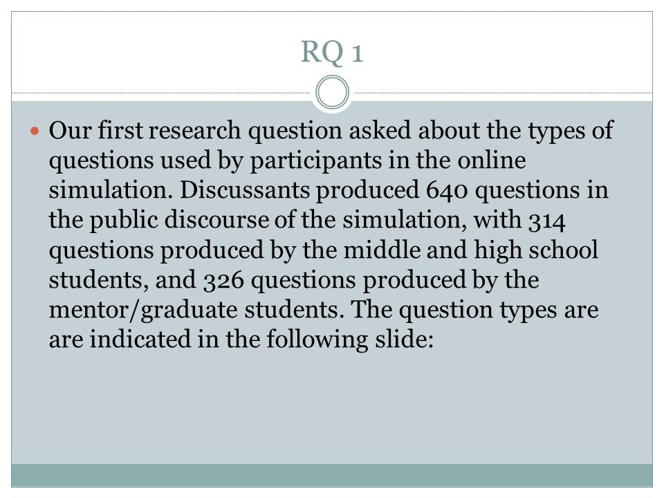 RQ 1 Our first research question asked about the types of questions used by participants in the online simulation.